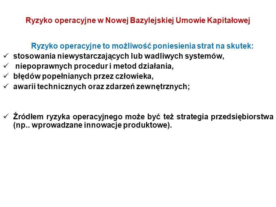 Ryzyko operacyjne w Nowej Bazylejskiej Umowie Kapitałowej
