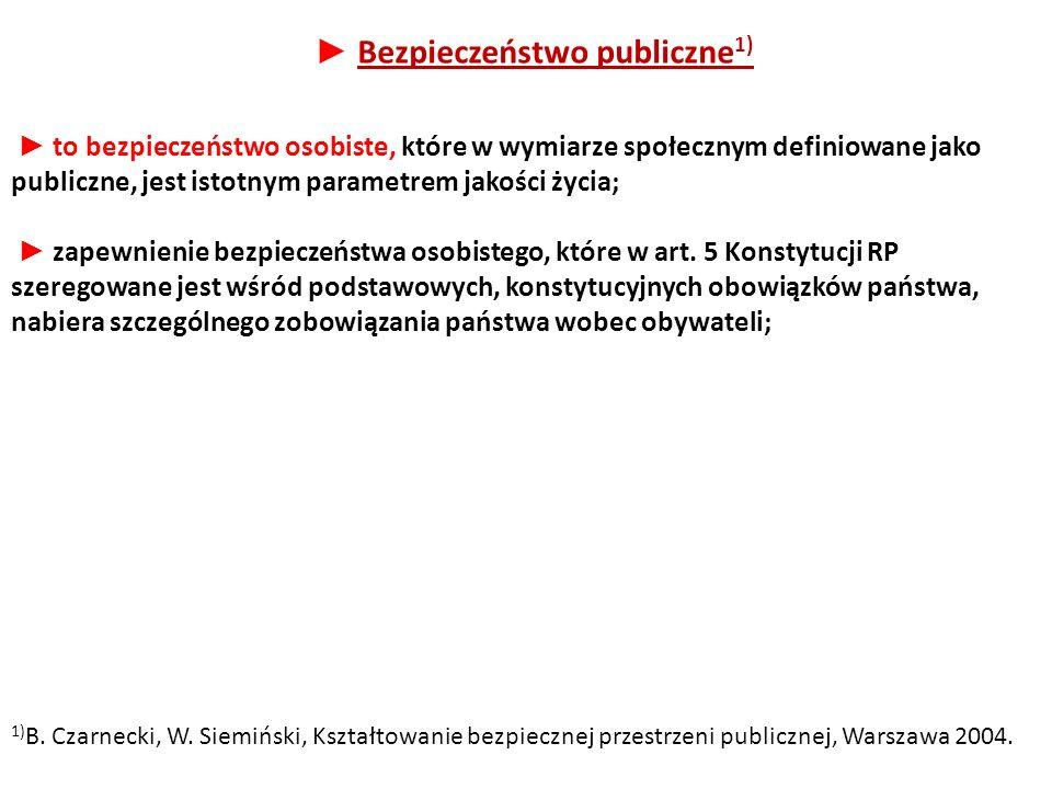 ► Bezpieczeństwo publiczne1)
