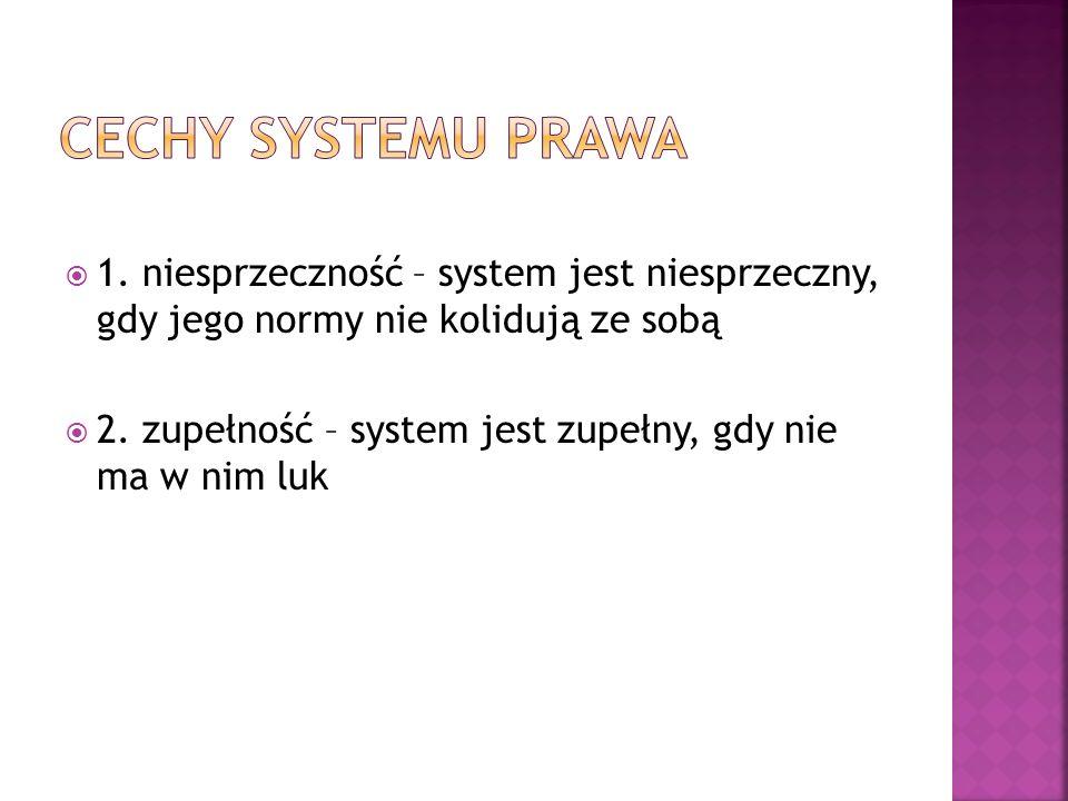 Cechy systemu prawa 1. niesprzeczność – system jest niesprzeczny, gdy jego normy nie kolidują ze sobą.