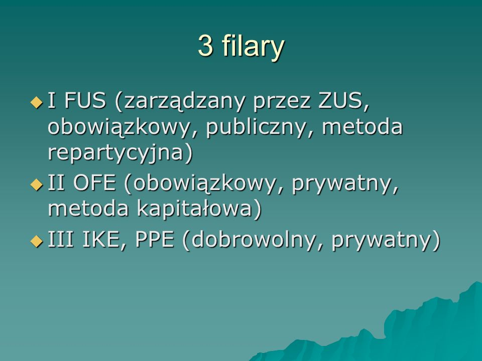 3 filary I FUS (zarządzany przez ZUS, obowiązkowy, publiczny, metoda repartycyjna) II OFE (obowiązkowy, prywatny, metoda kapitałowa)
