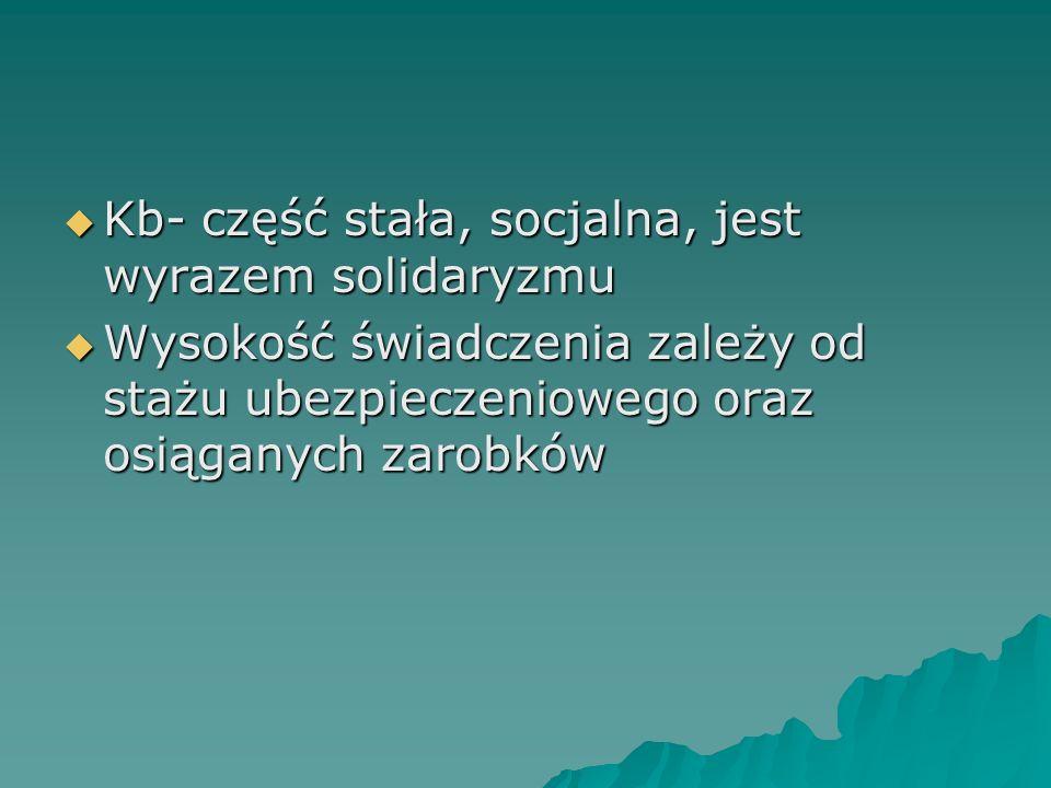 Kb- część stała, socjalna, jest wyrazem solidaryzmu