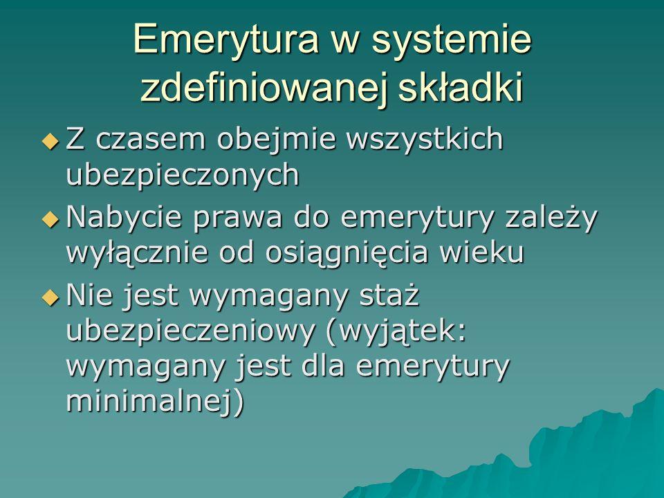 Emerytura w systemie zdefiniowanej składki