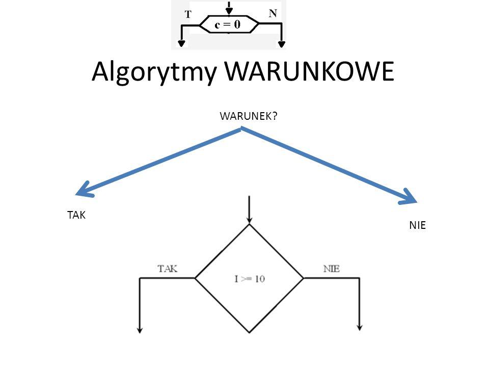 Algorytmy WARUNKOWE WARUNEK TAK NIE