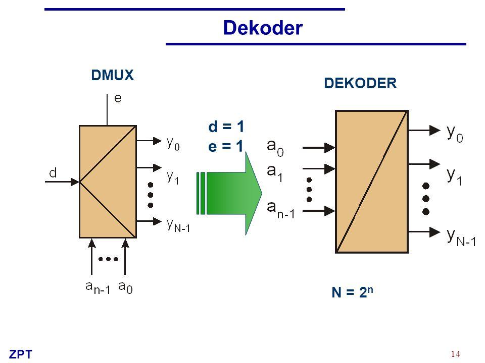 Dekoder DMUX DEKODER d = 1 e = 1 N = 2n 14