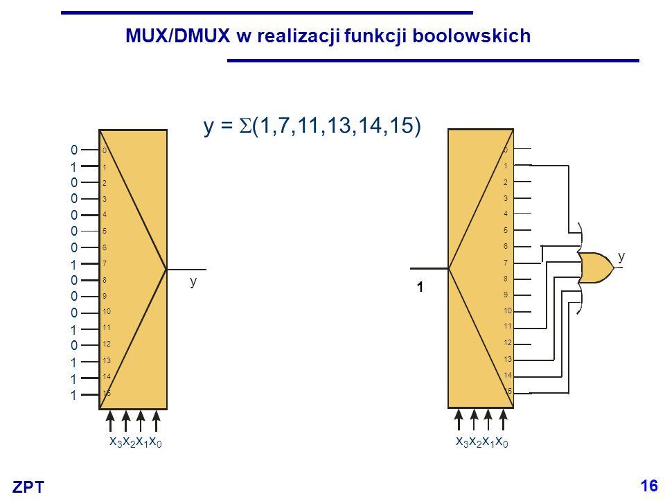 MUX/DMUX w realizacji funkcji boolowskich