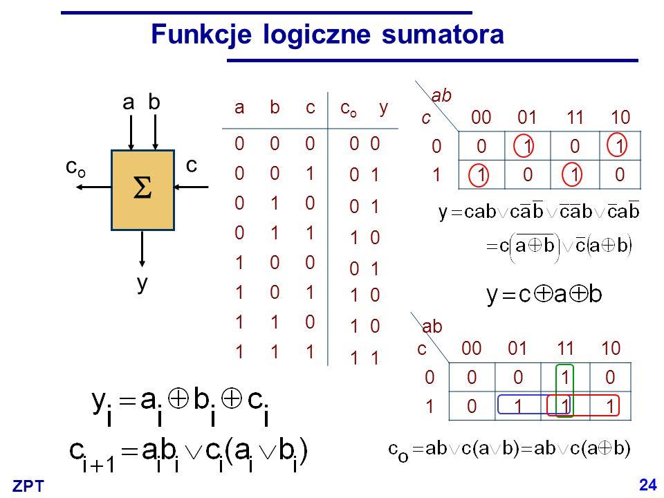 Funkcje logiczne sumatora