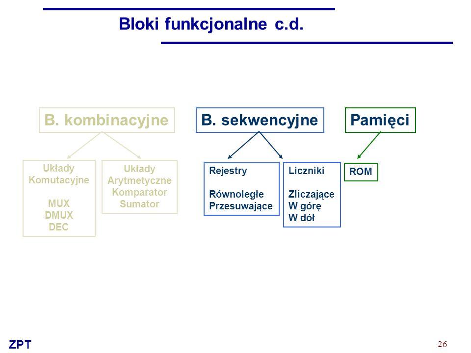 Bloki funkcjonalne c.d. B. kombinacyjne B. sekwencyjne Pamięci Układy