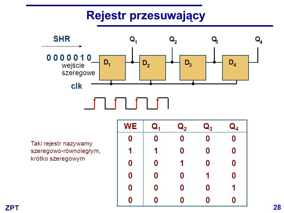 Rejestr przesuwający 1 SHR clk WE Q1 Q2 Q3 Q4 1 28 Q D wejście