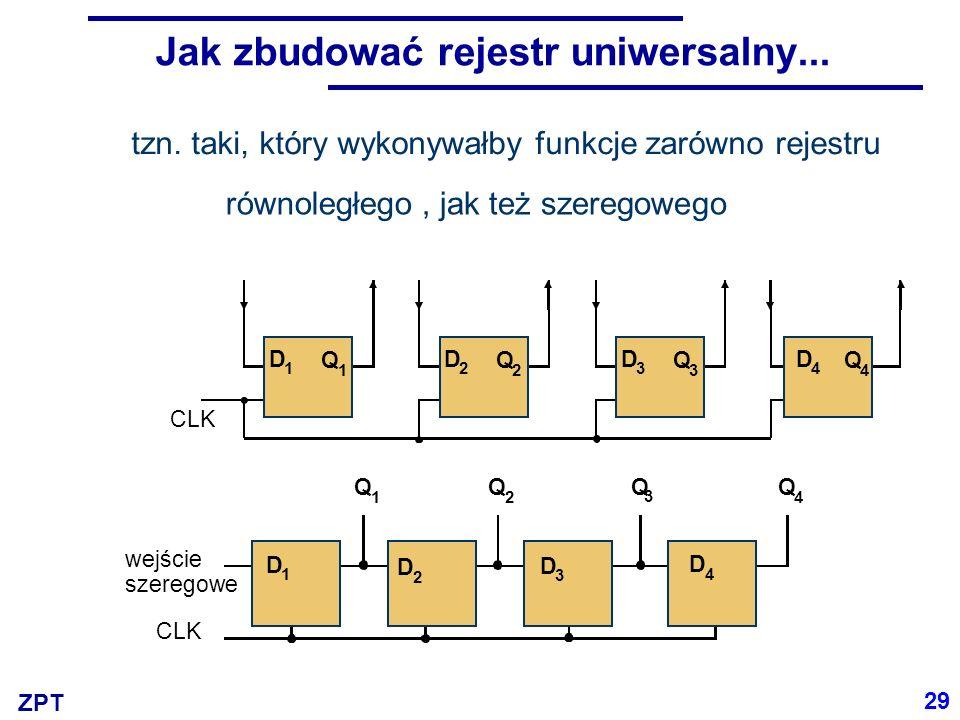 Jak zbudować rejestr uniwersalny...