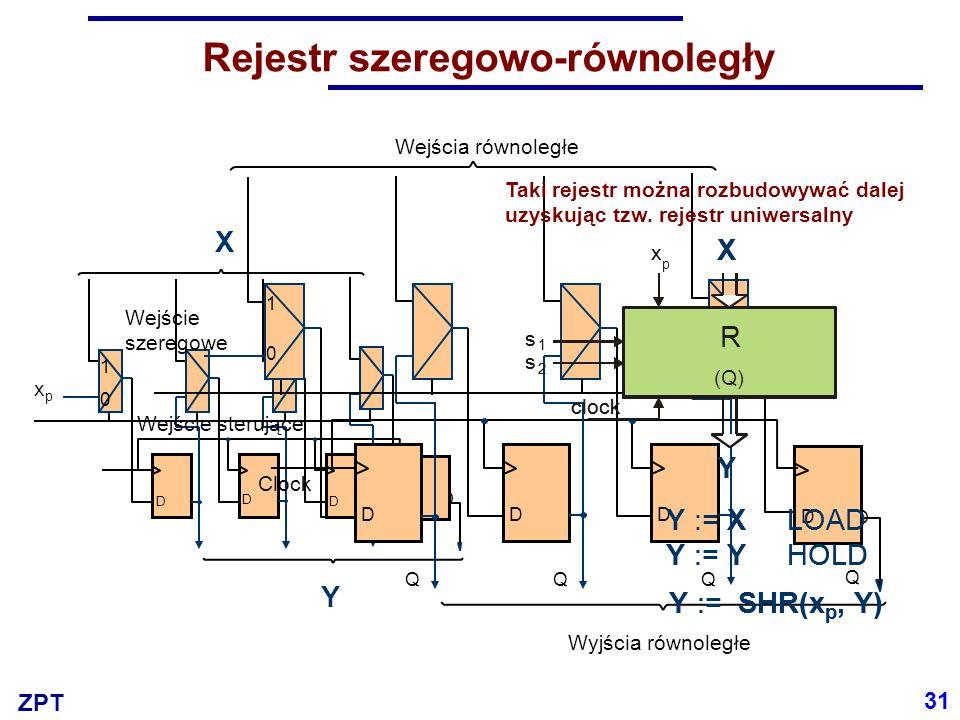 Rejestr szeregowo-równoległy