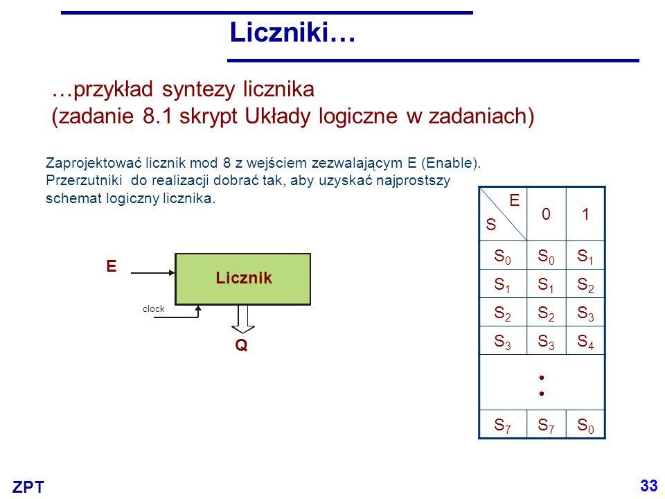 Liczniki… …przykład syntezy licznika