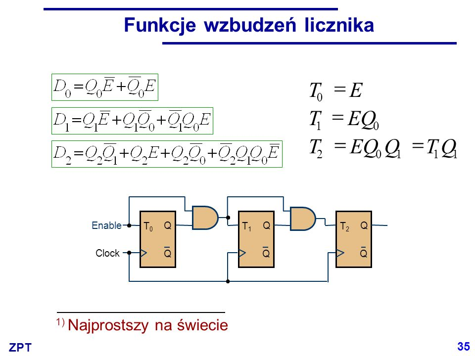 Q EQ T E = Q T = Funkcje wzbudzeń licznika 1) Najprostszy na świecie 1