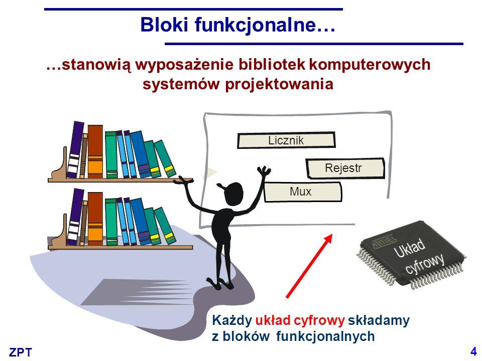 …stanowią wyposażenie bibliotek komputerowych systemów projektowania