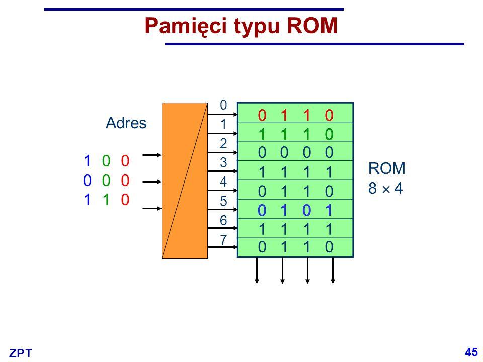 Pamięci typu ROM Adres ROM 8  4 0 1 1 0 0 1 1 0 1 1 1 0 1 1 1 0