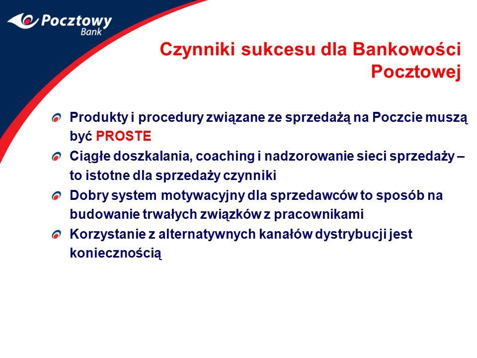Czynniki sukcesu dla Bankowości Pocztowej