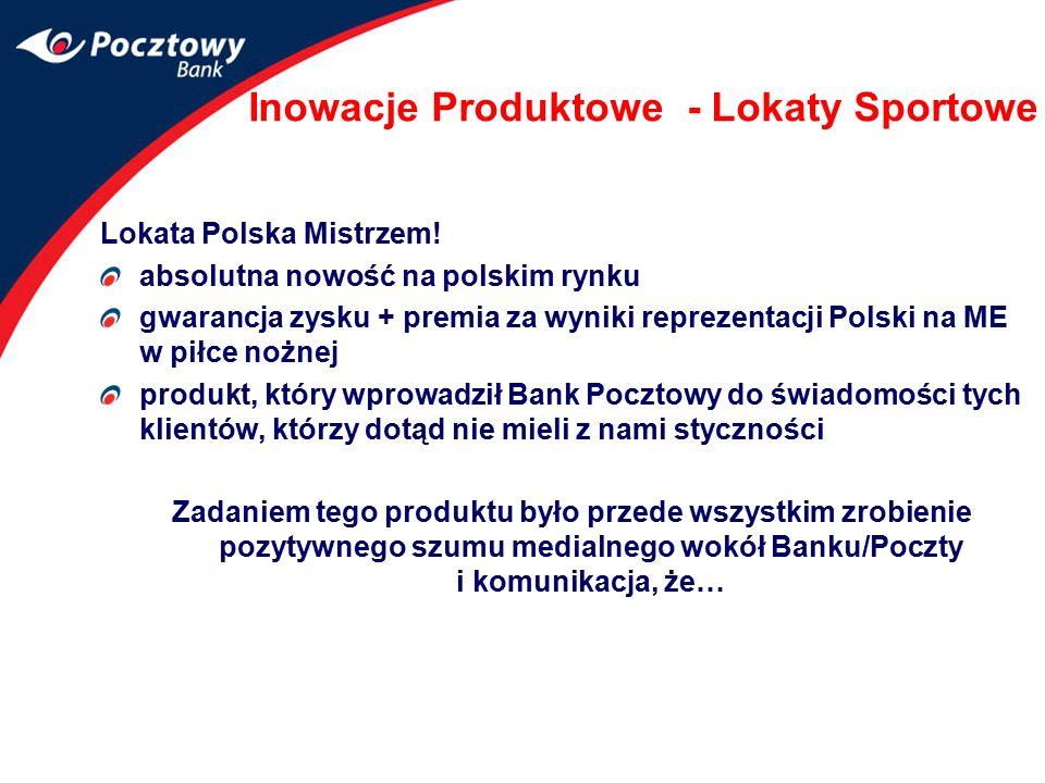 Inowacje Produktowe - Lokaty Sportowe