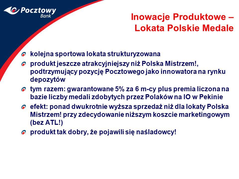 Inowacje Produktowe – Lokata Polskie Medale