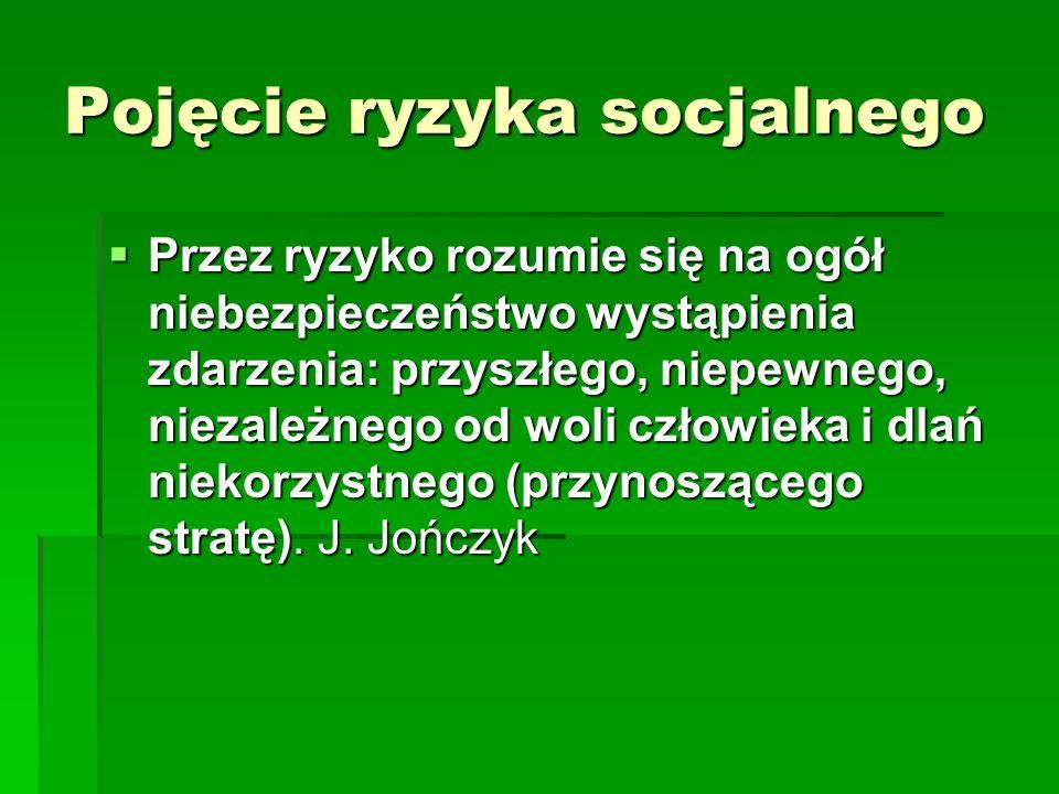 Pojęcie ryzyka socjalnego