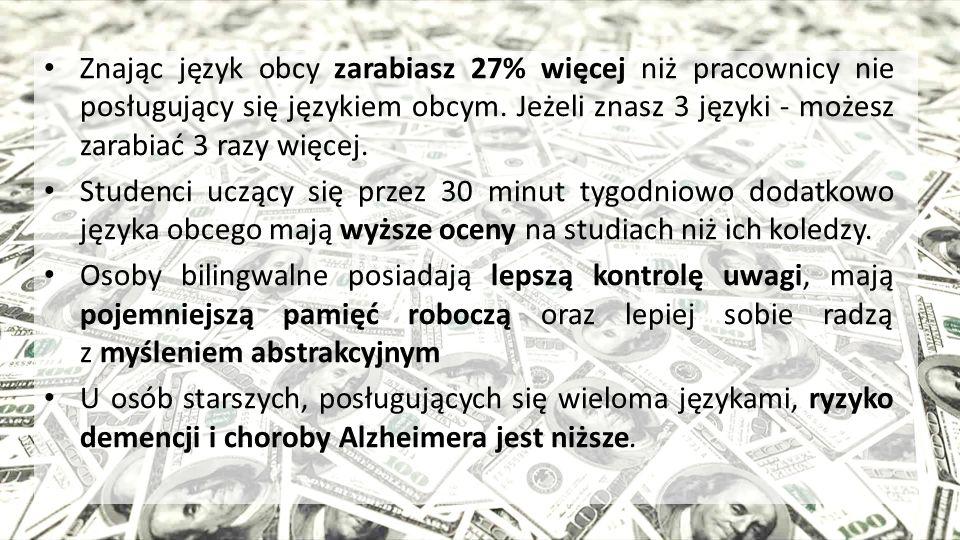 Znając język obcy zarabiasz 27% więcej niż pracownicy nie posługujący się językiem obcym. Jeżeli znasz 3 języki - możesz zarabiać 3 razy więcej.