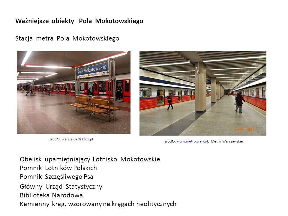 Ważniejsze obiekty Pola Mokotowskiego Stacja metra Pola Mokotowskiego