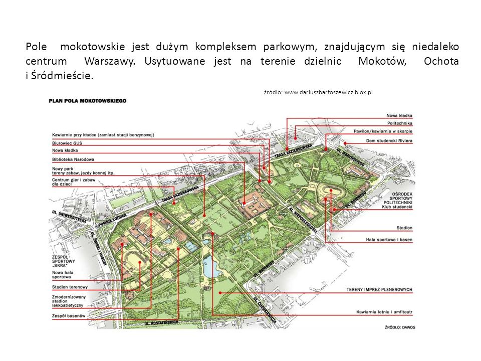 Pole mokotowskie jest dużym kompleksem parkowym, znajdującym się niedaleko centrum Warszawy. Usytuowane jest na terenie dzielnic Mokotów, Ochota i Śródmieście.