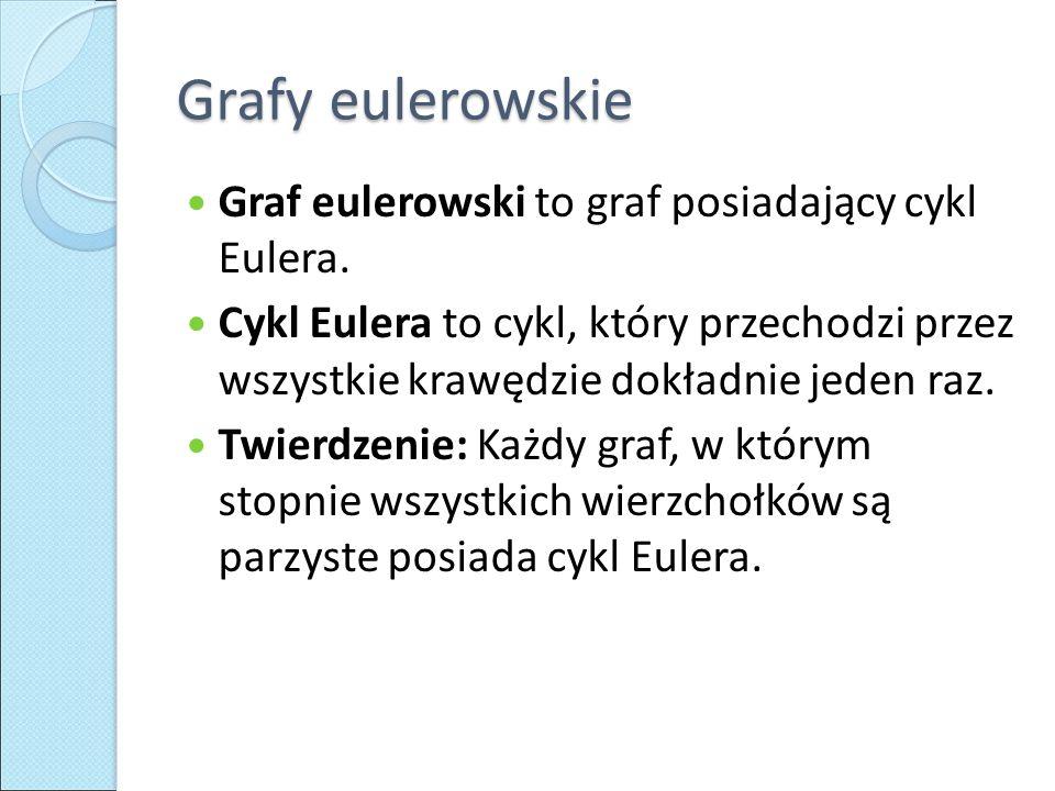 Grafy eulerowskie Graf eulerowski to graf posiadający cykl Eulera.