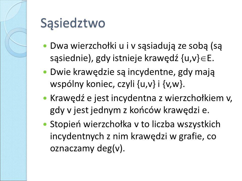 Sąsiedztwo Dwa wierzchołki u i v sąsiadują ze sobą (są sąsiednie), gdy istnieje krawędź {u,v}E.