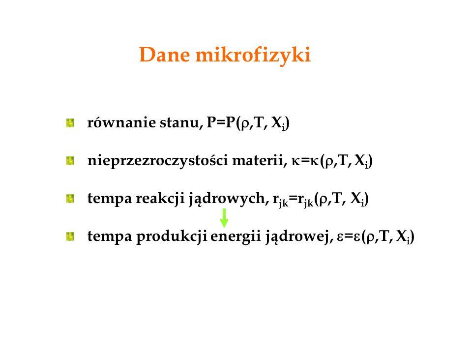 Dane mikrofizyki równanie stanu, P=P(,T, Xi)