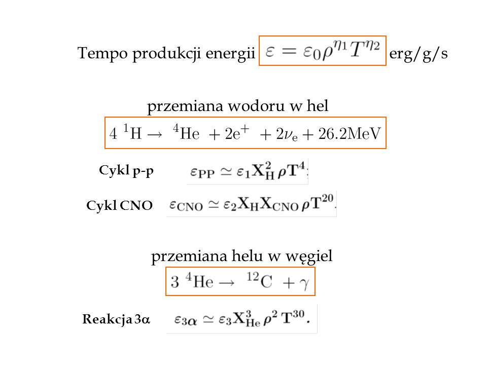 Tempo produkcji energii erg/g/s