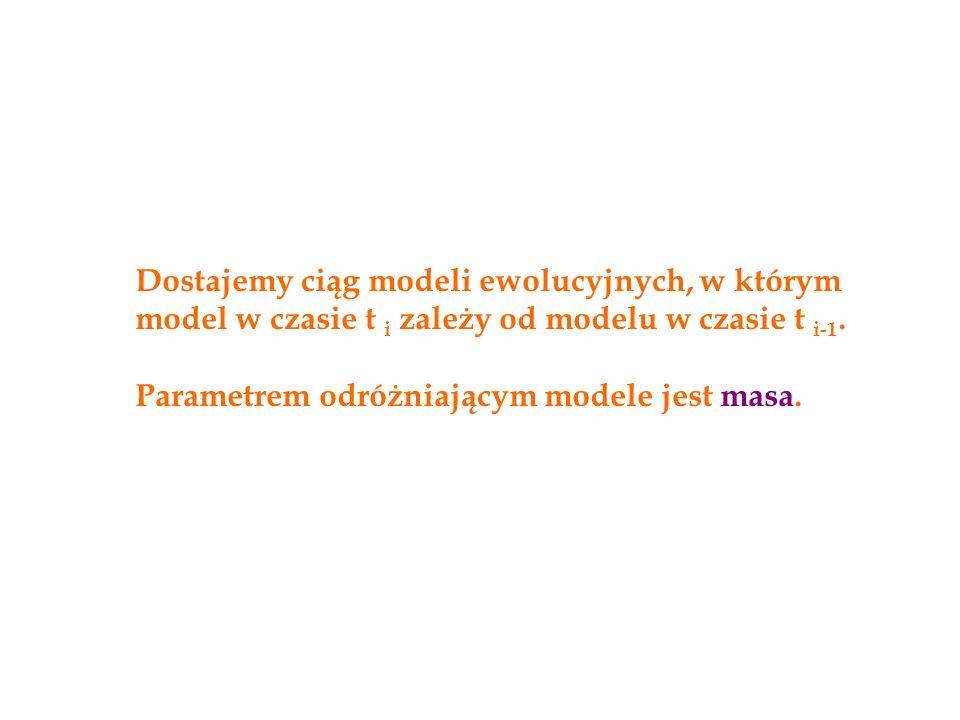 Dostajemy ciąg modeli ewolucyjnych, w którym