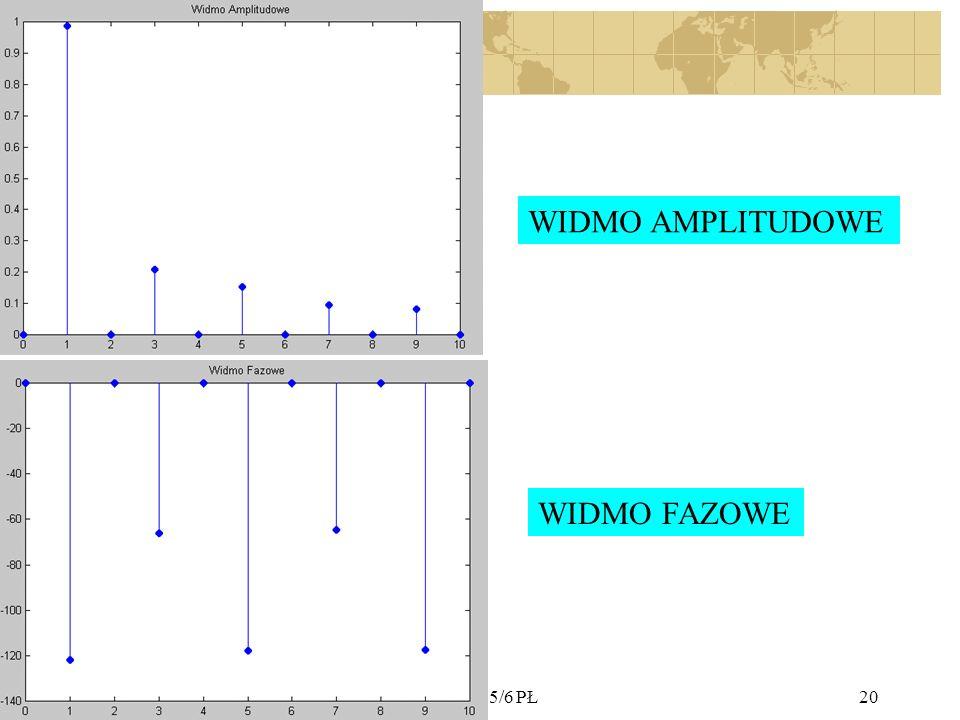 WIDMO AMPLITUDOWE WIDMO FAZOWE 2017-04-26 PTS 2015/6 PŁ
