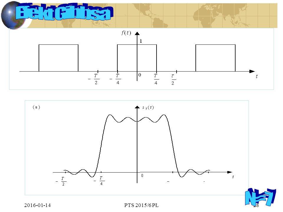 Efekt Gibbsa N=7 2017-04-26 PTS 2015/6 PŁ