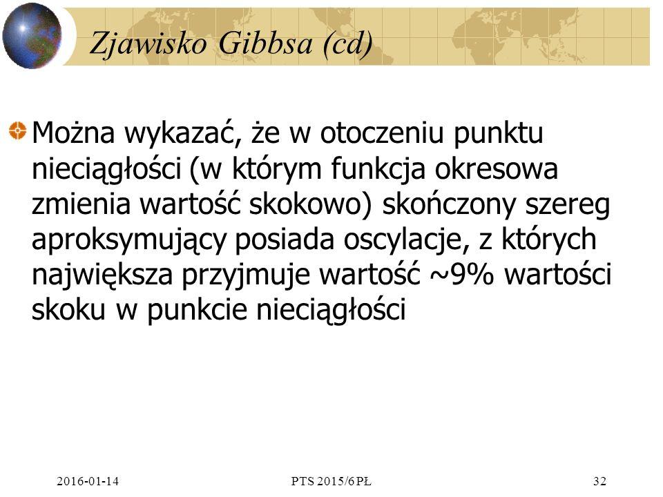 Zjawisko Gibbsa (cd)