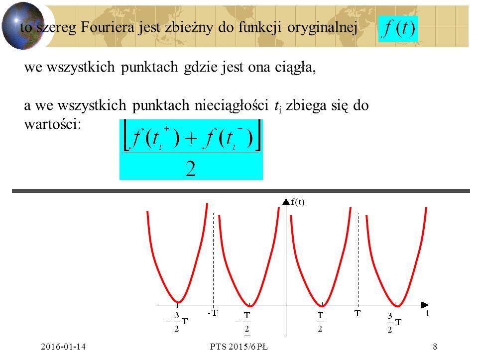 to szereg Fouriera jest zbieżny do funkcji oryginalnej