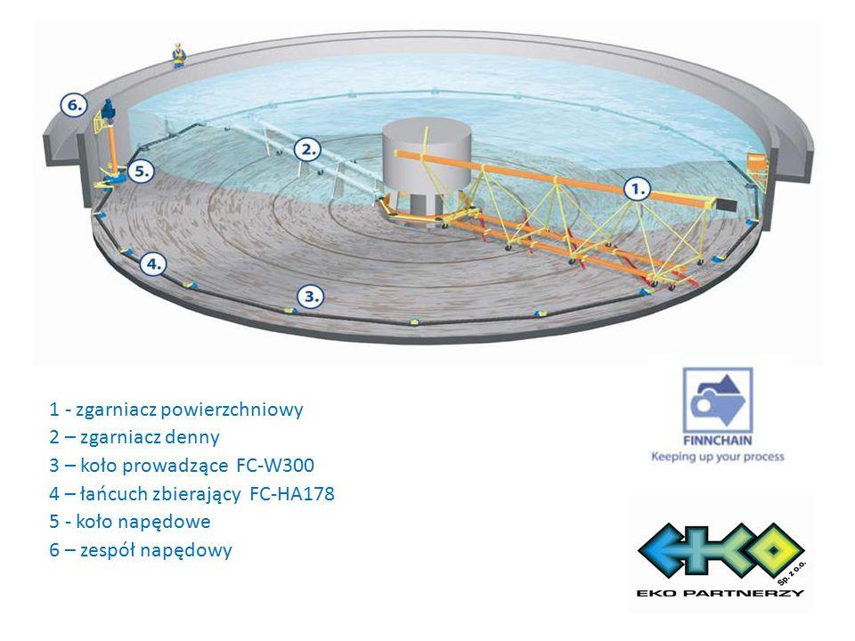 1 - zgarniacz powierzchniowy 2 – zgarniacz denny 3 – koło prowadzące FC-W300 4 – łańcuch zbierający FC-HA178 5 - koło napędowe 6 – zespół napędowy