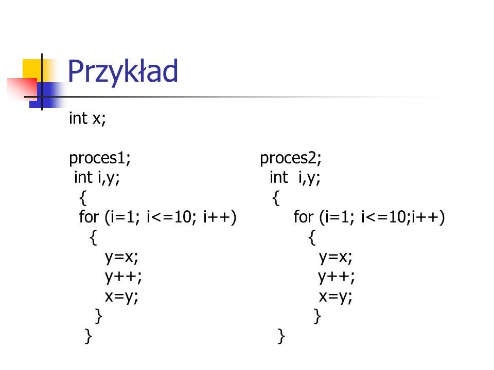 Przykład int x; proces1; proces2; int i,y; int i,y; { {