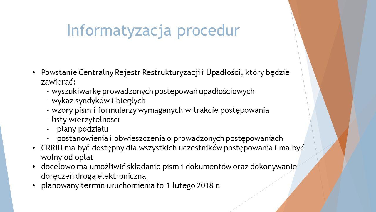 Informatyzacja procedur