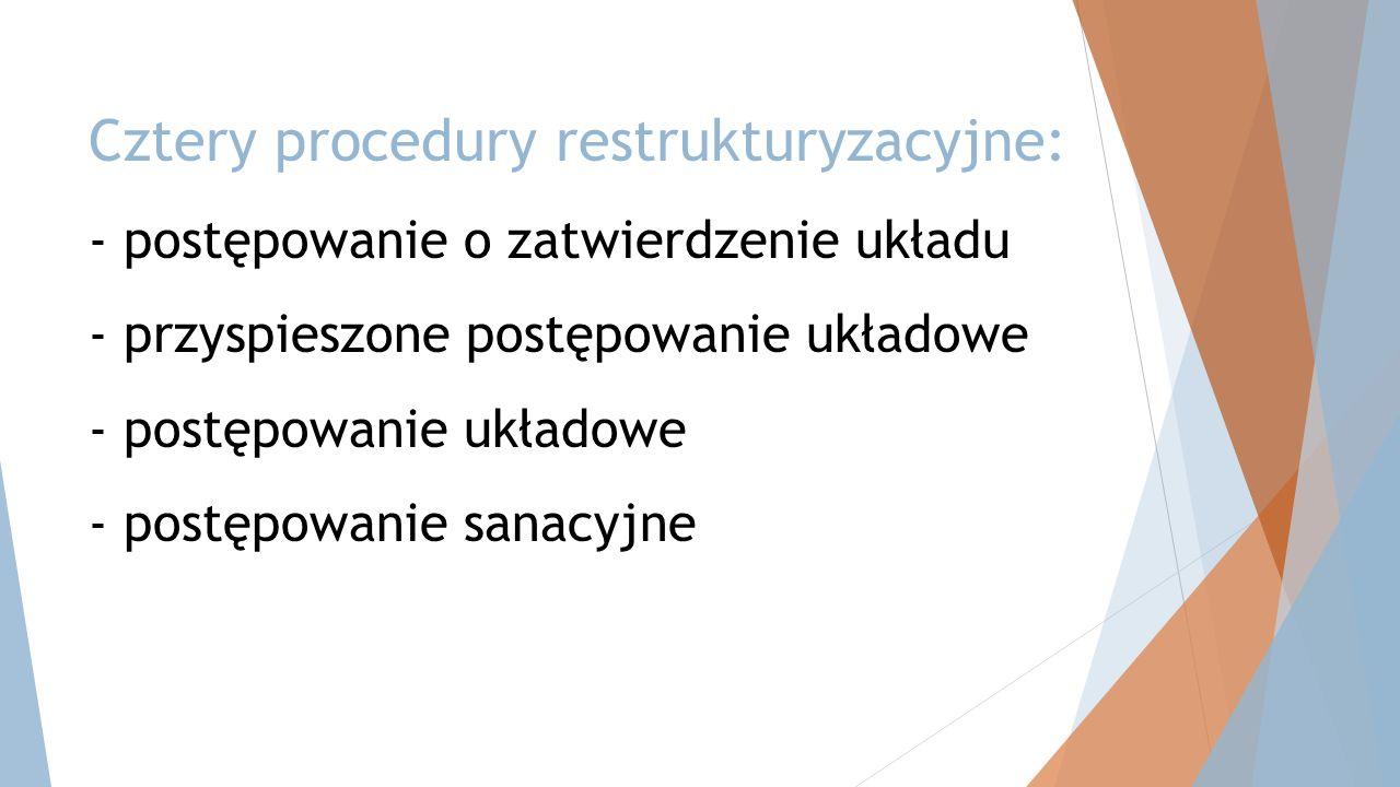 Cztery procedury restrukturyzacyjne: - postępowanie o zatwierdzenie układu - przyspieszone postępowanie układowe - postępowanie układowe - postępowanie sanacyjne