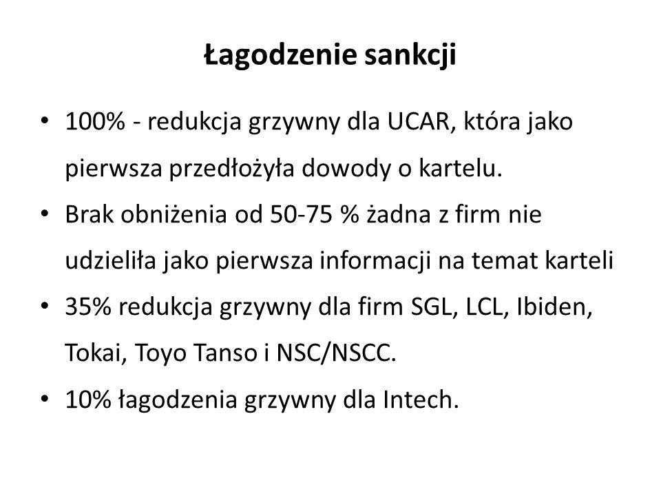 Łagodzenie sankcji 100% - redukcja grzywny dla UCAR, która jako pierwsza przedłożyła dowody o kartelu.