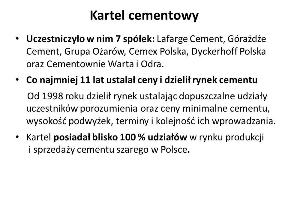 Kartel cementowy