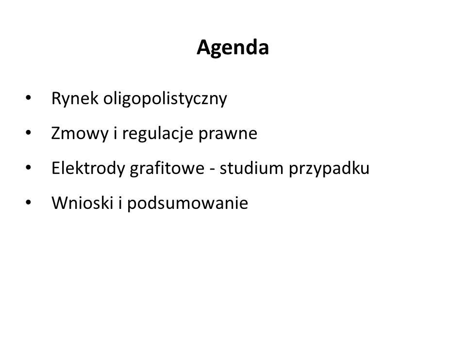 Agenda Rynek oligopolistyczny Zmowy i regulacje prawne