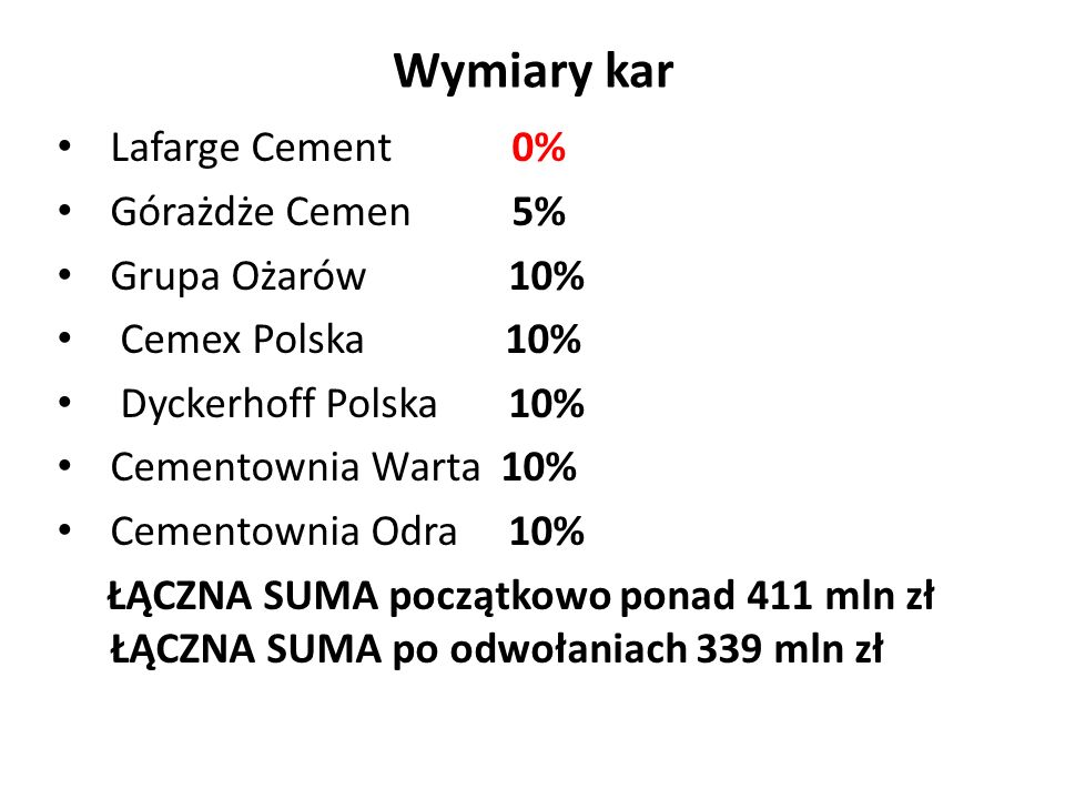 Wymiary kar Lafarge Cement 0% Górażdże Cemen 5% Grupa Ożarów 10%