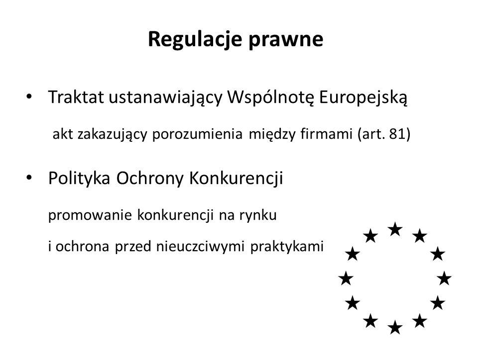 Regulacje prawne Traktat ustanawiający Wspólnotę Europejską