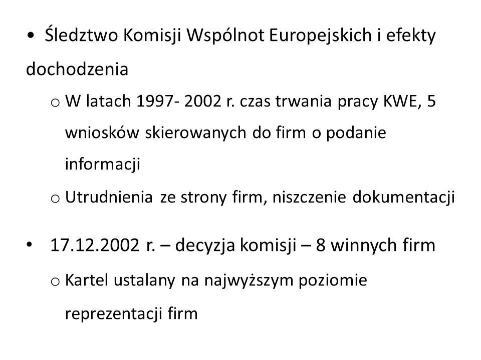 Śledztwo Komisji Wspólnot Europejskich i efekty dochodzenia
