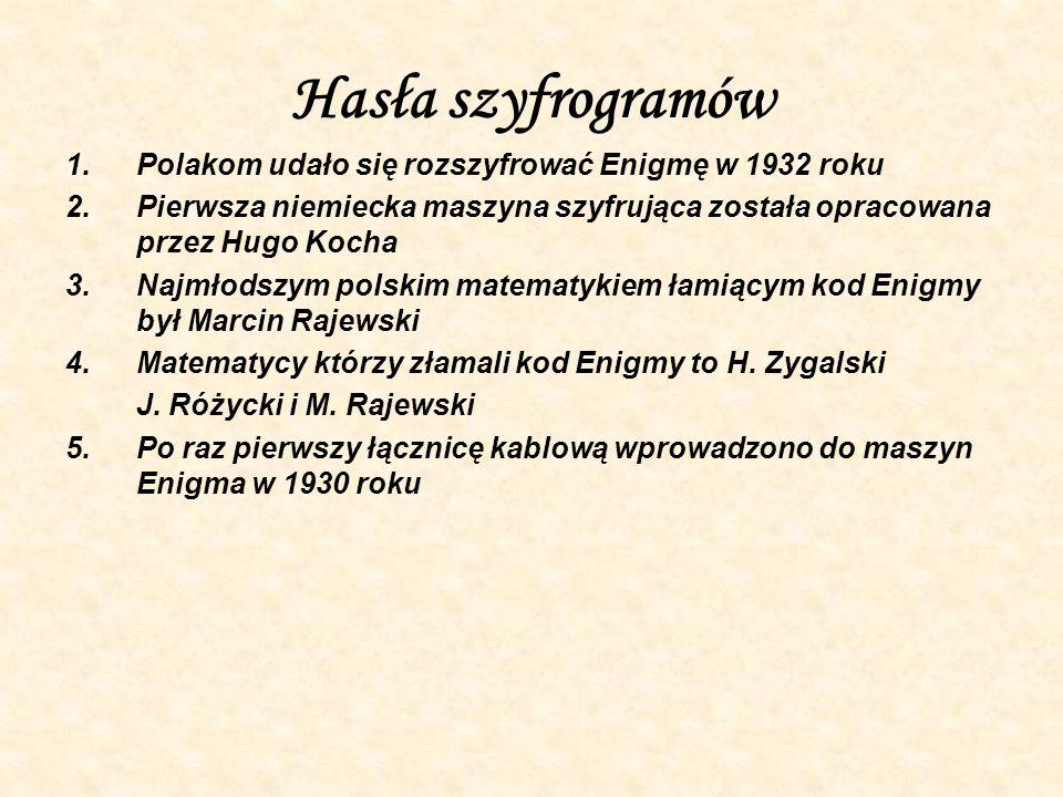 Hasła szyfrogramów Polakom udało się rozszyfrować Enigmę w 1932 roku