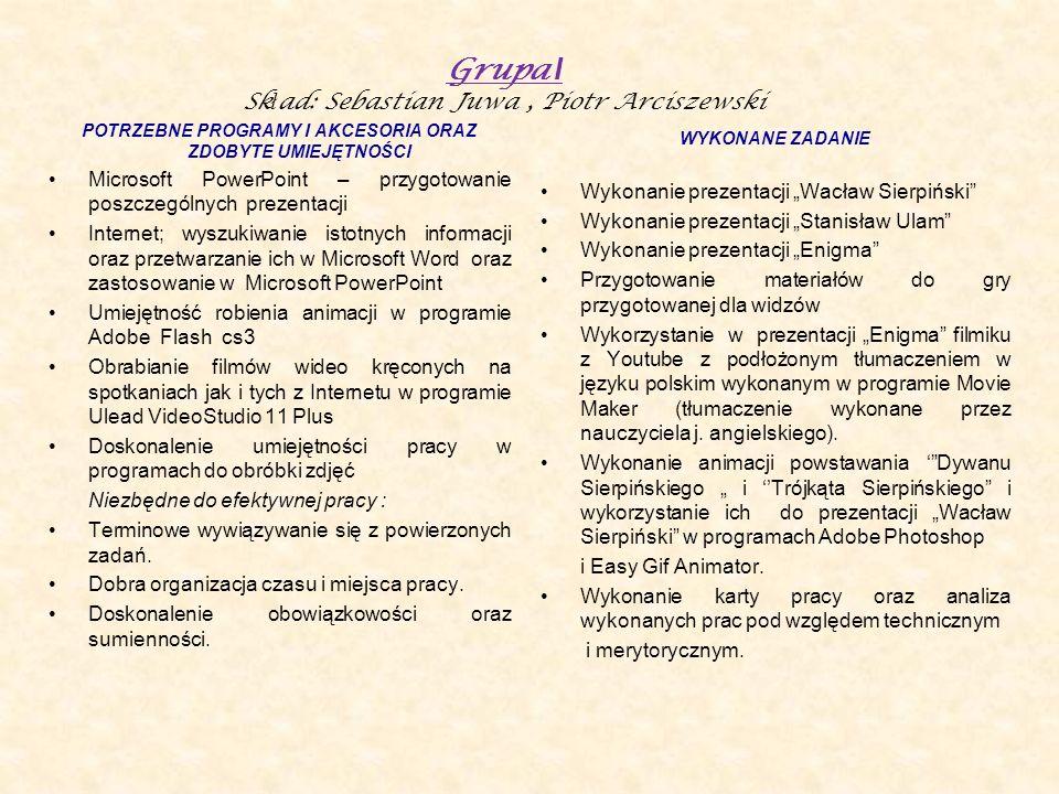 Grupa I Skład: Sebastian Juwa , Piotr Arciszewski
