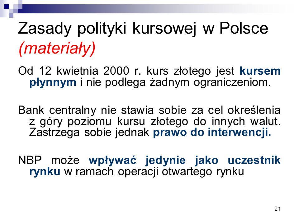 Zasady polityki kursowej w Polsce (materiały)