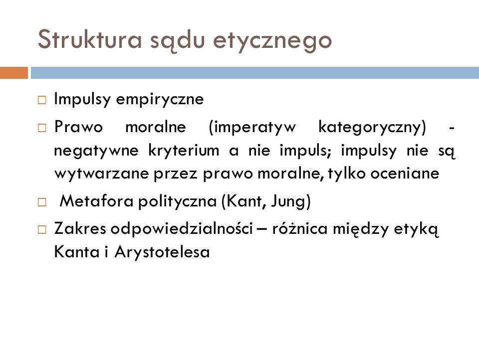 Struktura sądu etycznego