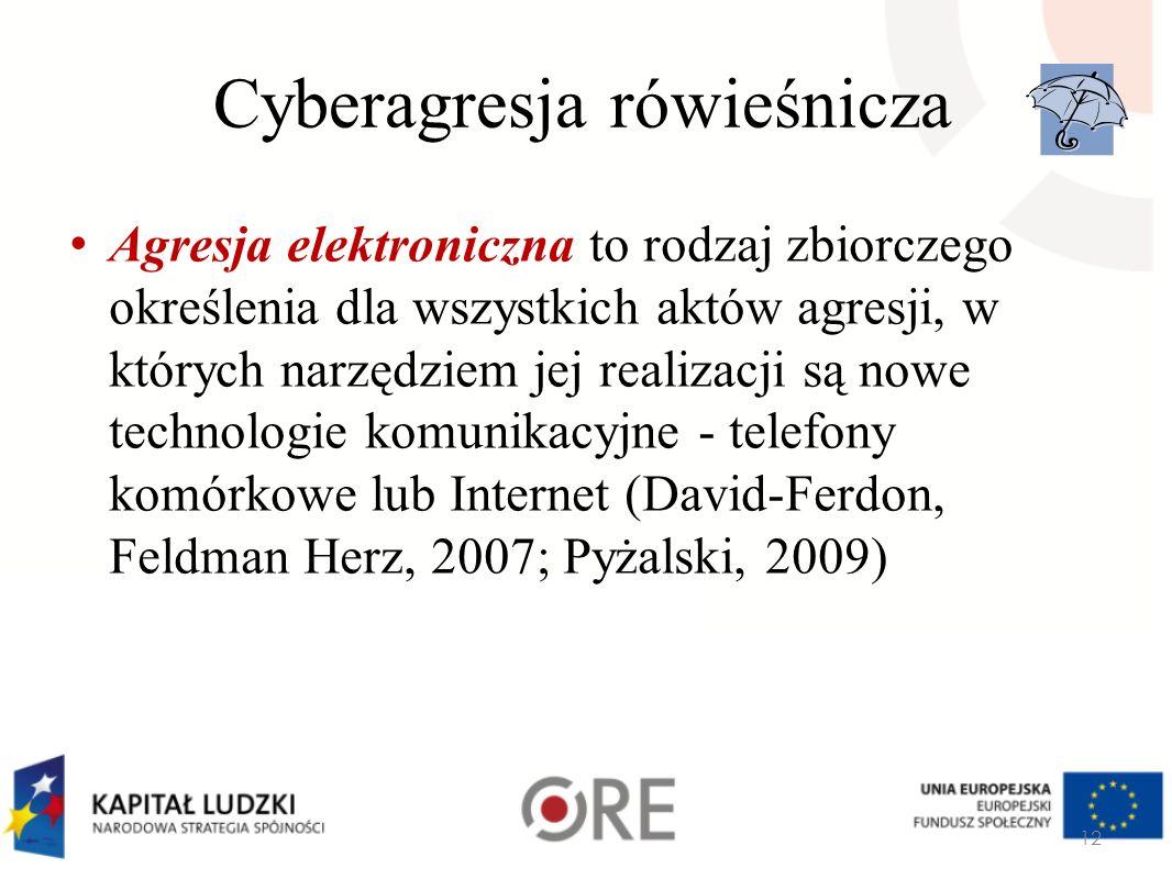 Cyberagresja rówieśnicza