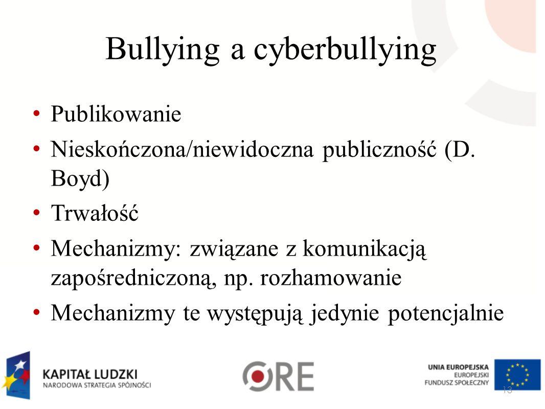 Bullying a cyberbullying